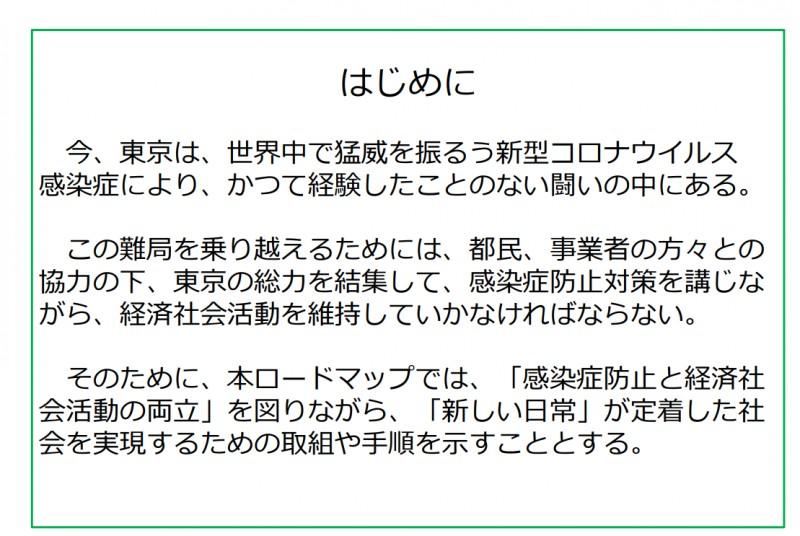 ロード マップ コロナ 東京 ロードマップ 東京の未来、アイデアを
